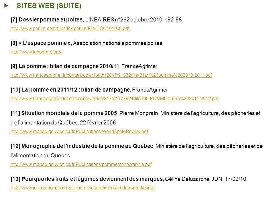 SITES WEB (SUITE) [7] Dossier pomme et poires, LINEAIRES n°262 octobre 2010, p92-98. http://www.perlim.com/files/fck/perlim/File/DOC101008.pdf.